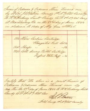 Primary view of object titled '[Duplicate: Invoice of stores turned over, June 23, 1864]'.