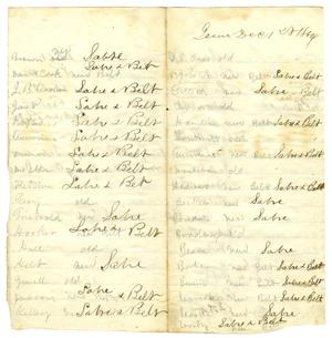 Primary view of object titled '[List of Names and Equipment, December,1864]'.