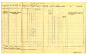 Primary view of object titled '[Blank Form for the Ordnance Stores]'.