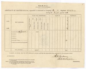 Primary view of object titled '[Abstract of Expenditures for the First Quarter of 1866]'.