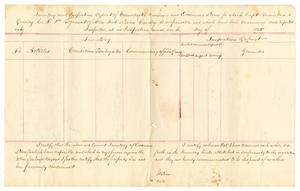 Primary view of object titled '[Blank Inventory and Inspection Report Form]'.