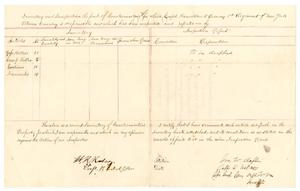 Primary view of object titled '[Inventory and inspection report of Quartermaster's stores]'.