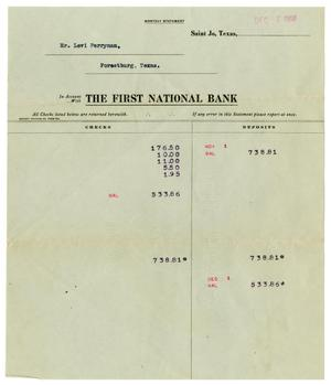 Primary view of object titled '[Statement of Account, December 1, 1914]'.