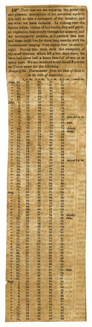 Primary view of object titled '[Clipping: 1854 Temperatures]'.