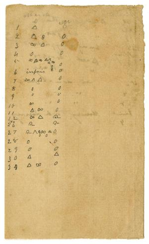 Primary view of object titled '[Personal notes on the moon's phases, undated]'.