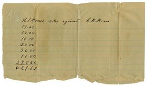 Primary view of object titled '[H. S. Moore Notes Against C. B. Moore]'.