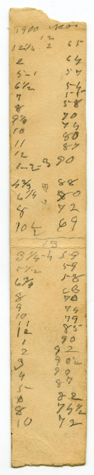 Primary view of [List of numbers kept by Charles B. Moore, 1900]