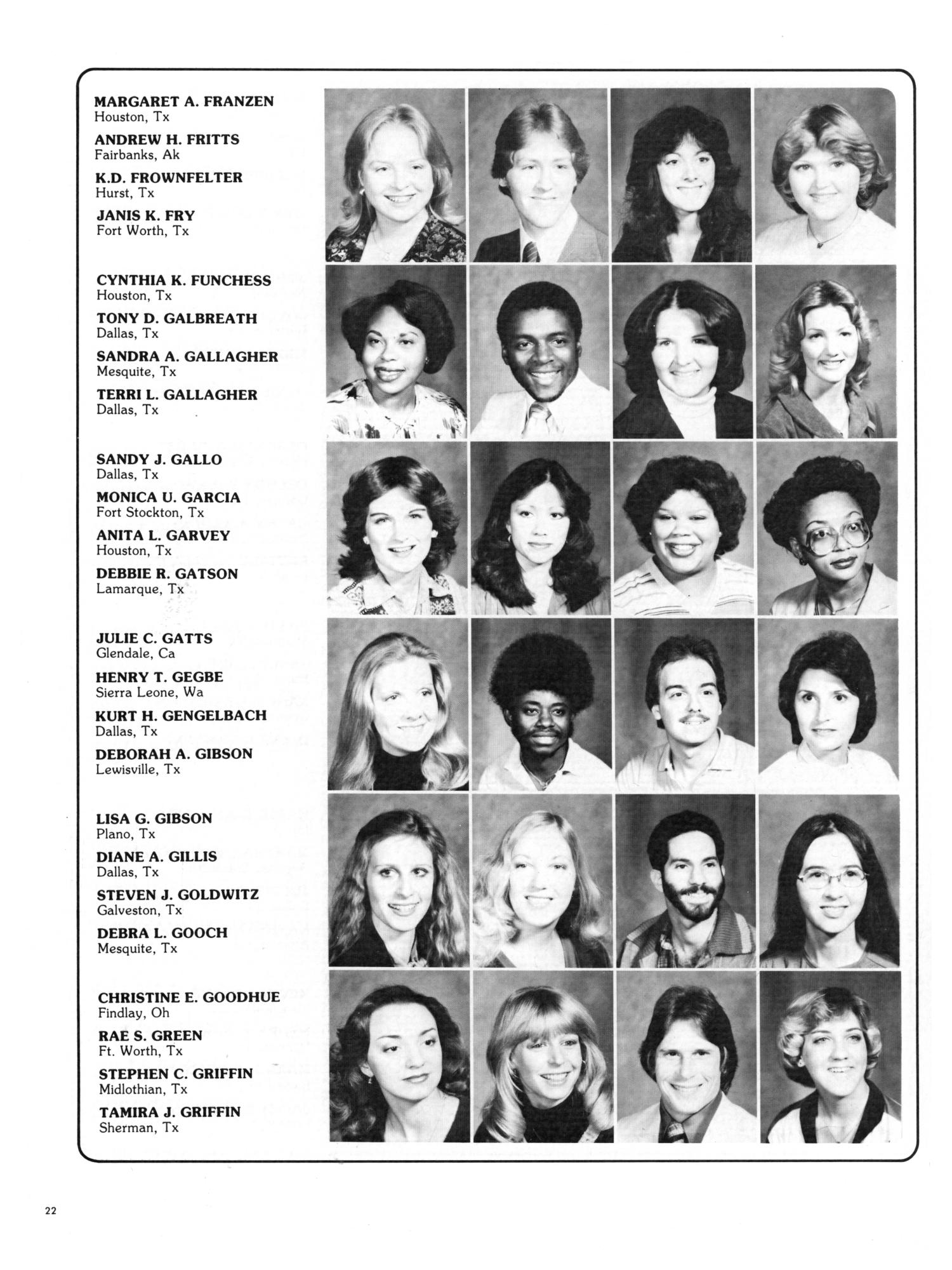 wings  yearbook of north texas state university  1980 - page 22